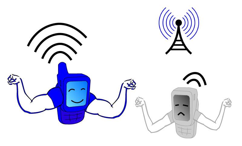 Gangguan sinyal pada sistem telekomunikasi
