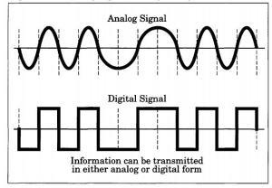 metide dan media transmisi lan